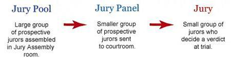我在美国当陪审员